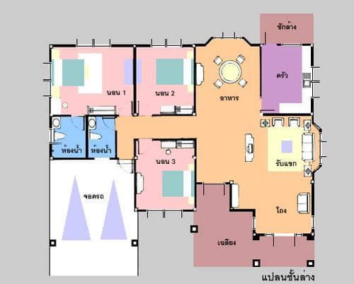 ฮวงจุ้ยบ้าน 2565 มุมนั่งเล่นใช้สีอะไรดี